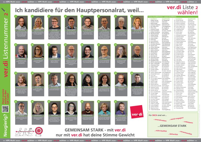 Barmer-Kandidat*innen bundesweit